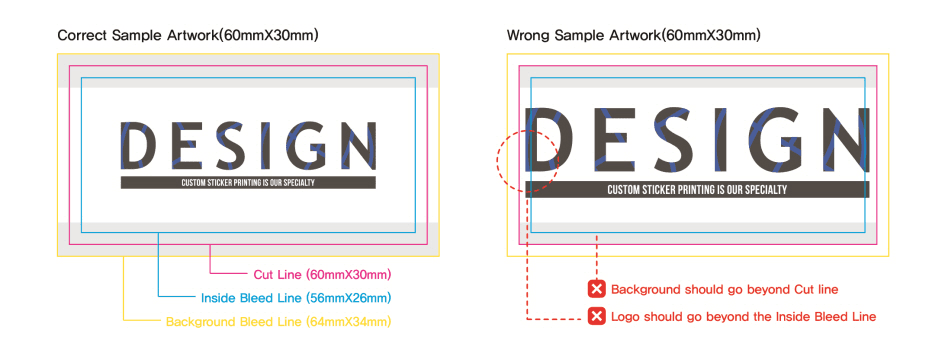 Artwork should be kept a distance of 4 mm safety from the dieline of the sticker a bleed margin of 4 mm should also be allowed for